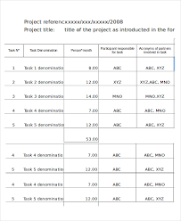 Free Excel Timeline Template Excel Templates 13 Free Excel Documents Free