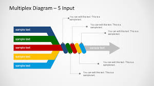 design template in powerpoint definition 5 input 1 output diagram for powerpoint slidemodel
