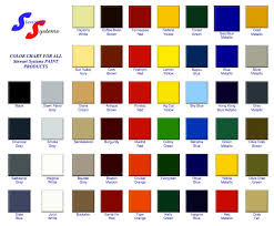 topcoat fabric aircraft stewart systems standard colour chart