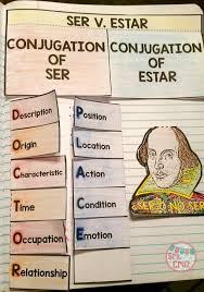 spanish interactive notebook activity for ser v estar spanish