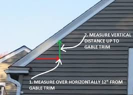 Estimating Roof Square Footage by Roof Measurements Slope Or Pitch Definitions All Roof