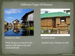 Different Styles Of Homes Styles Of Houses Names House Style