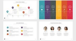 powerpoint presentation templates presentation format ppt
