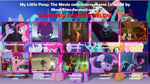 Meme Pony - my little pony the movie controversy meme by munktransformerlover on