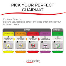 Realspace Warranty by Deflecto Duramat Moderate Use Chair Mat For Low Pile Carpet