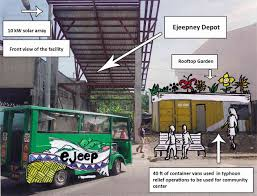jeepney philippines for sale brand new re charging tacloban with green transport inquirer opinion