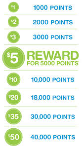 walgreens resume paper redeem points balance rewards walgreens redeem your points