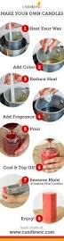 how to make candles last longer 10 steps to make your own candles whether you want to launch your