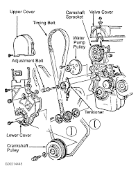 nissan maxima water pump 1988 honda accord serpentine belt routing and timing belt diagrams