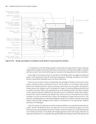 chapter 5 design of architectural treatment strategies