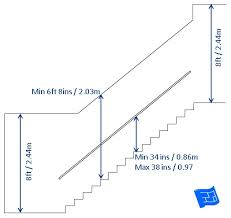 Interior Handrail Height Staircase Dimensions