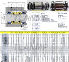 m74d 90 m74d 70 g9 burgmann mechanical seals material sic sic