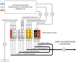 wiring diagrams for freewave rs232 u2013 readingrat net