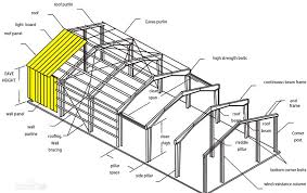 How To Read A House Plan How To Read Structure Drawings Of Fabricated House Cbm