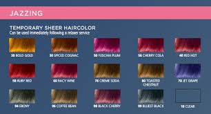 how to get cherry coke hair color new hair color jazzing hair cherry cola lexiwiththecurls