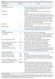 ehp u2013 the navigation guide u2014evidence based medicine meets