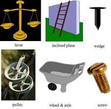 mechanical advantage definition u0026 formula video u0026 lesson