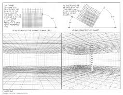 sketching basics one point perspective buscar con google