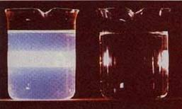 the scattering of light by colloids is called 7 10 colloids and their uses chemistry libretexts