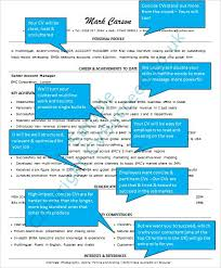 How To Format A Job Resume by If You Want To Stand Out Then The Following Are Important Cv
