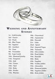 35 wedding anniversary gift wedding gift simple 35 wedding anniversary gift ideas gallery