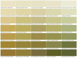 28 best sherwin williams wheat grass images on pinterest wheat