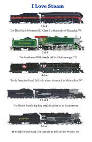 Virginia Railway Express Map by 45 Best Loco U0027 America Images On Pinterest Train Steam