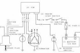 honda car wiring diagram wiring diagram byblank