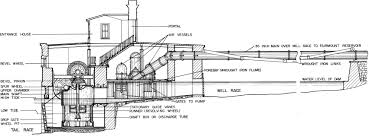 water view house plans 100 water view house plans house plans with a view of the