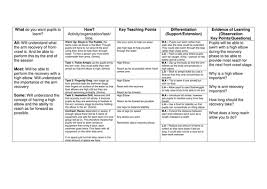 lesson plan template swimming swimming front crawl lesson plan by ttiller92 teaching resources