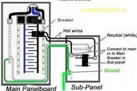 residential service panel wiring diagram wiring diagram
