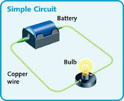 all in a circuit what makes a circuit battery power how a