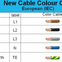 european wiring colors yondo tech