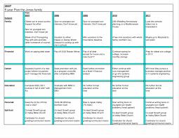 mba sample essay career plan template goal action plan template and career career plan template goal action plan template and career worksheet essays sample mba goals custom dissertation