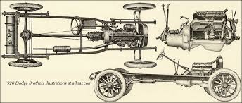 is dodge a car brand and horace dodge from building the model t to dodge brothers