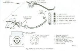 5 way flat trailer wiring diagram wiring diagram