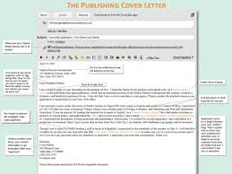 Subject For Sending Resume On Email Cover Letter Sent Via Email Resume Email Body Sample Sample Cover