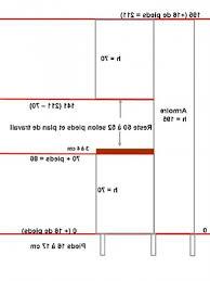 norme hauteur meuble haut cuisine ikea cuisine meuble haut hauteur collection avec hauteur meuble