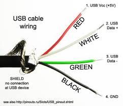 mini usb connector wiring diagram efcaviation com