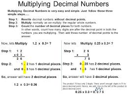 visuals decimal multiplication dvia multiplication of positive