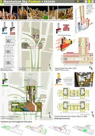 100 nottingham arena floor plan sainsbury u0027s nottingham
