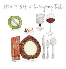 how to set a thanksgiving table relish