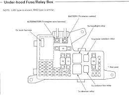 2001 honda accord starter honda accord fuse box diagram honda tech for 2001 honda accord
