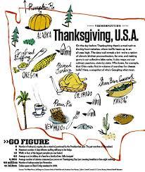eric hanson thanksgiving usa