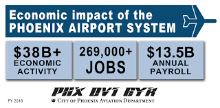 Phoenix Airport Terminal Map Phoenix Sky Harbor International Airport U0027s Annual Economic Impact