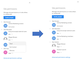 update create office 365 groups with team from sharepoint