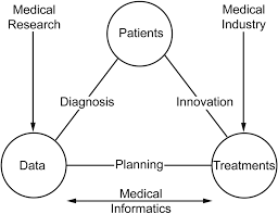 a rational framework for selecting modes of ventilation