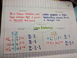 math u003d love algebra 1 unit 2 linear functions inb pages