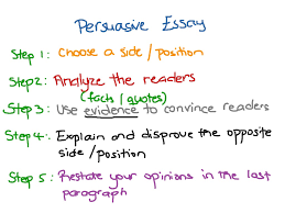 good argumentative essay sample what to do a persuasive essay on good topics to write a persuasive essay on how to write a persuasive essay start my