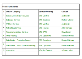 Data Center Inventory Spreadsheet by 15 Server Inventory Templates Free Sle Exle Format